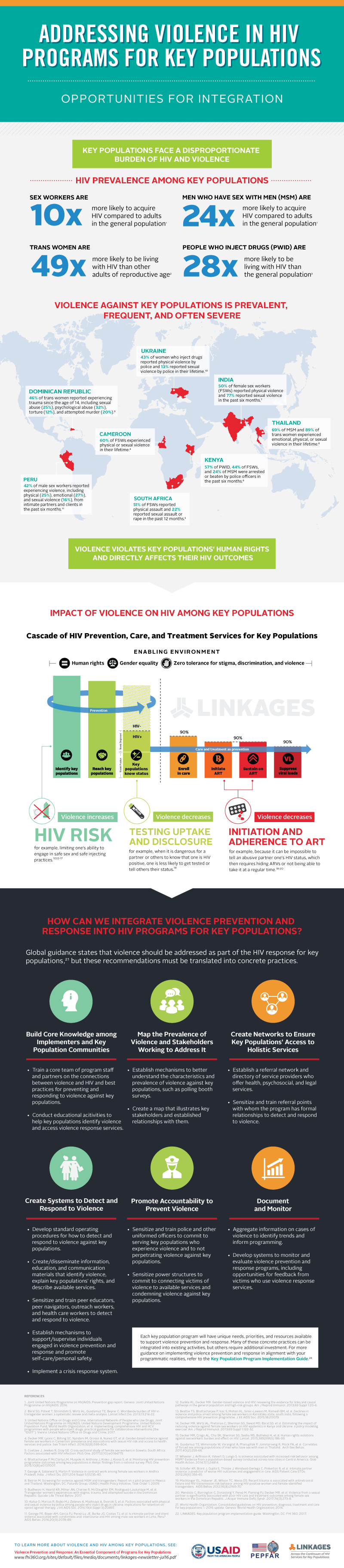 GPV-HIV-infographic-FINAL