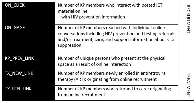 HIV Dating in Jamaica u PB daterend van carbonaten
